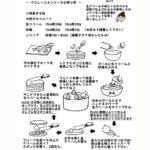 デコレーションケーキの作り方
