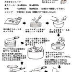 フルーツたっぷり生クリームお誕生日ケーキの作り方レシピ★ご自宅で作られる方、お好きなフルーツを使用してお試し下さいませ^^作り方に質問がある方、下記メールアドレスにお気軽にどうぞ♪