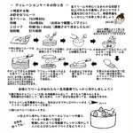 父の日ケーキキット 作り方レシピ掲載します(^-^)